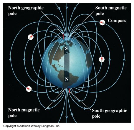 Magnetic Ley Lines in America | Skyquakes: Warnings From ...