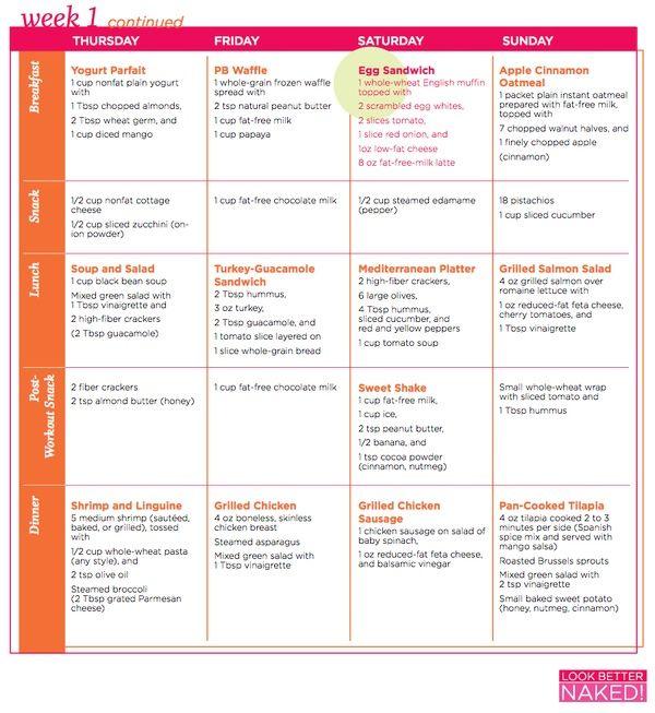 womens health diet plan