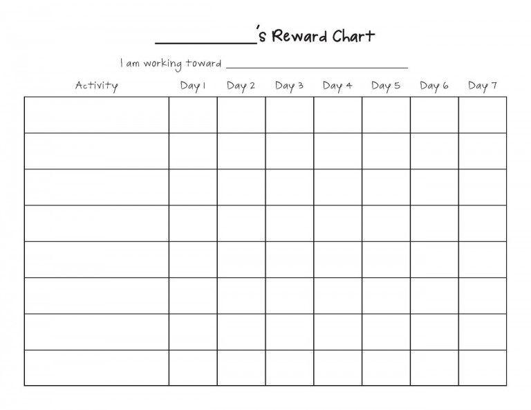 Printable reward charts blank template  activity shelter also pin by   garrett on classroom behavior and procedures rh pinterest