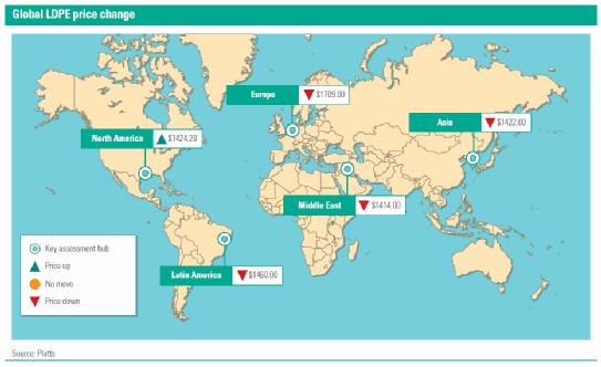 LDPE price map - weeks global Platts LDPE price essments ... on