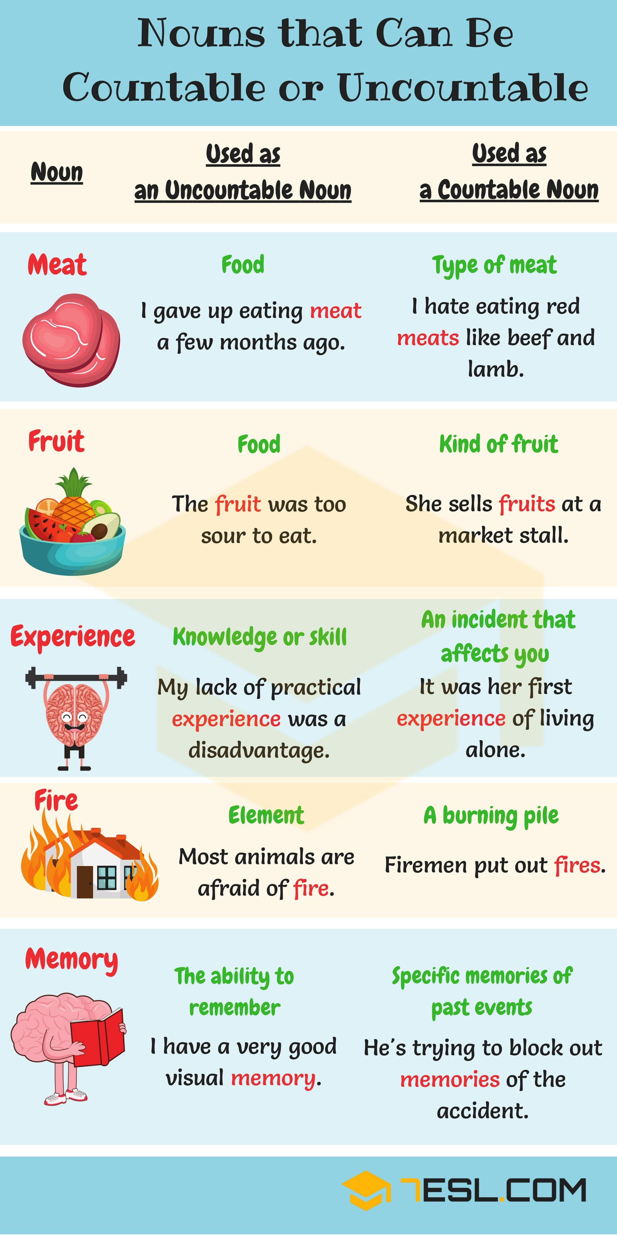 Nouns That Can Be Countable Or Uncountable Useful List Examples 7esl Learn English English Grammar Nouns
