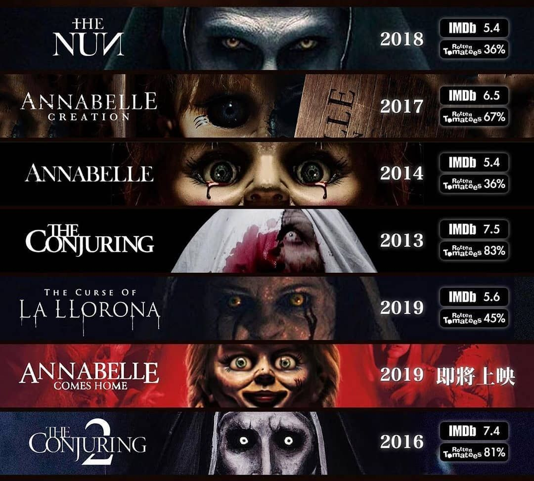 the conjuring 3 full movie free
