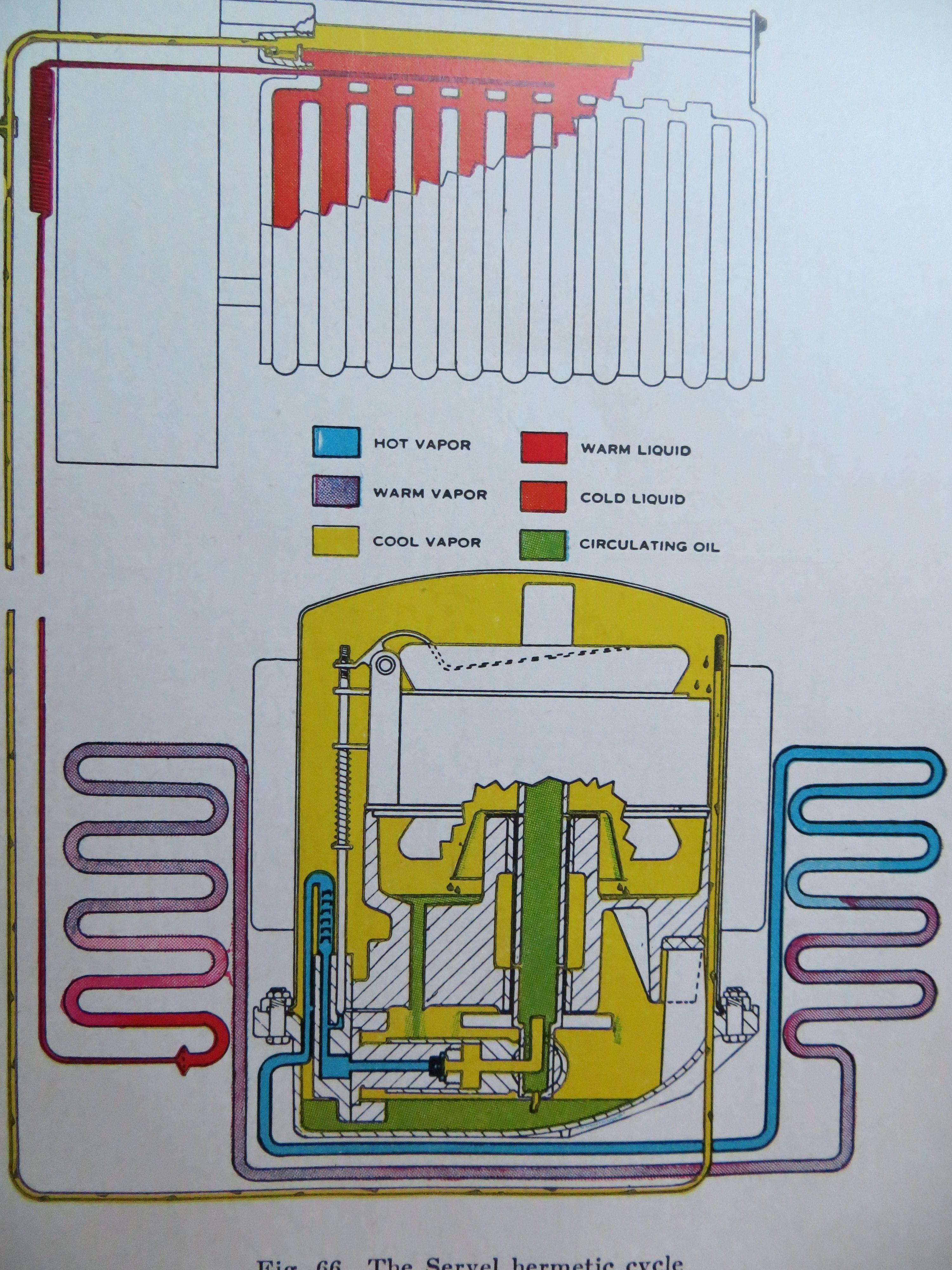 scematic from 1930's refrigerator repair manual