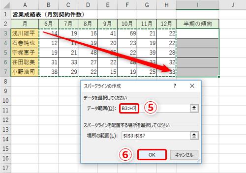 Excel シンプルだけど説得力のある資料を作成したい エクセルのセル内に小さいグラフを表示するテク いまさら聞けないexcelの使い方講座 窓 の杜 Excel 使い方 使い方 グラフ