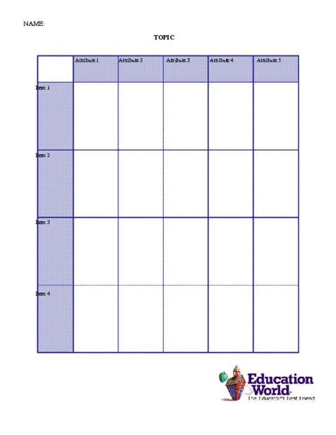 Comparison Chart Template Templates Education World Org Chart