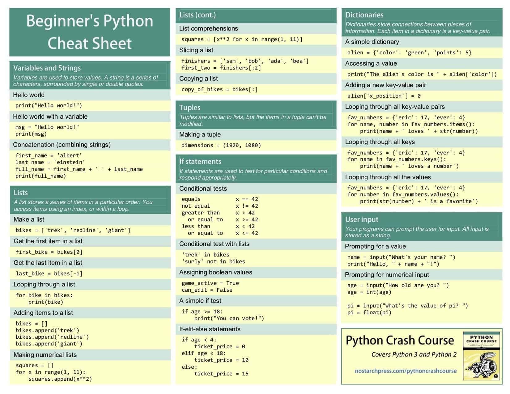 Python Full PDF Beginner to Advance | Pro Course Free ...