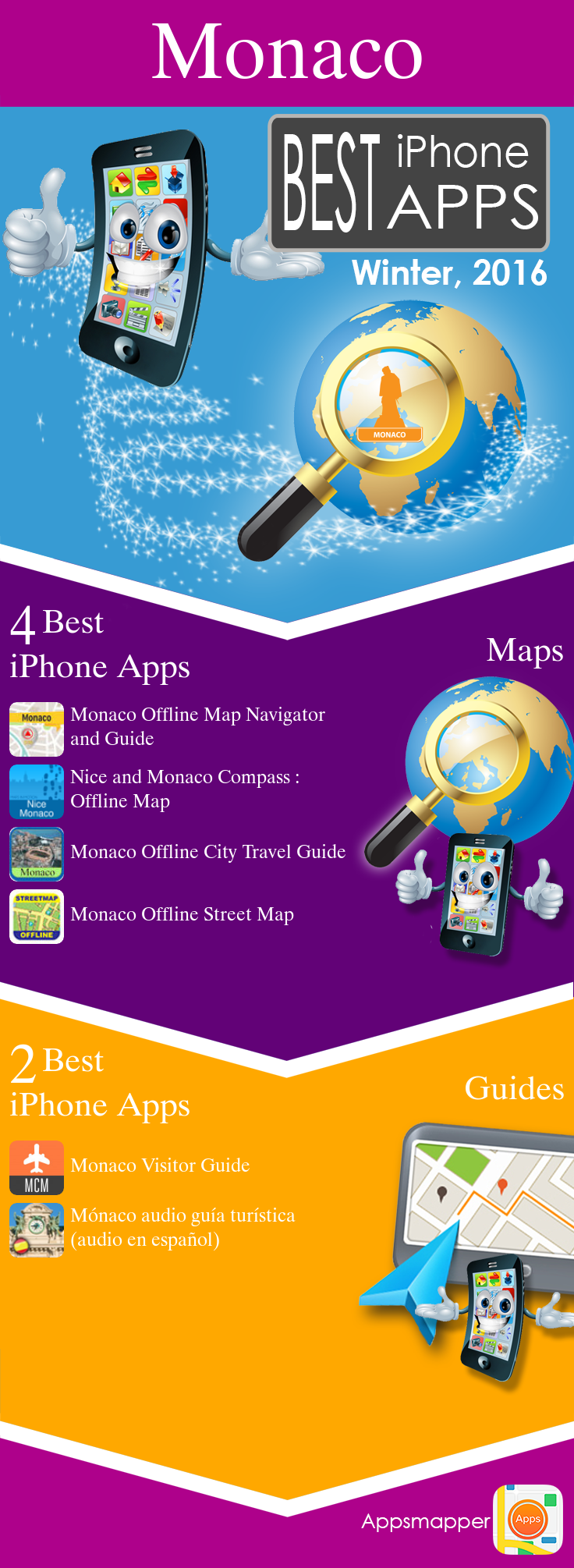 Monaco iPhone apps: Travel Guides, Maps, Transportation, Biking, Museums, Parking, Sport and apps for Students.
