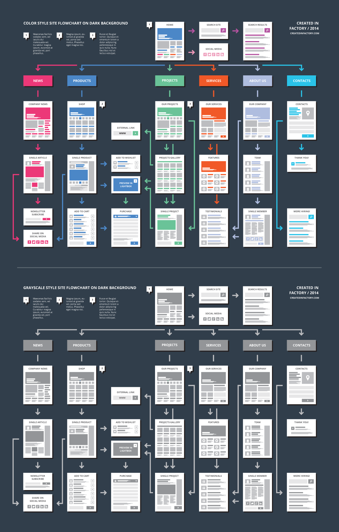 Easyone website flowchart template on pinterest product image added in uiux collection in uiux category ccuart Choice Image