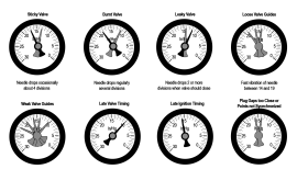Vac Visual: Quick Guide to Vacuum Gauge Readings