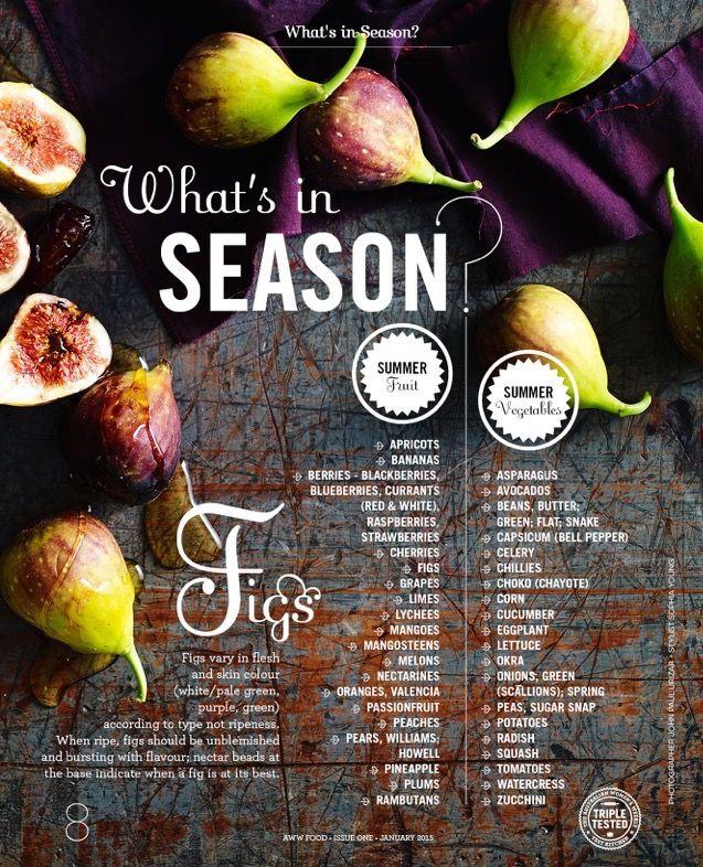Behance Editing Food Magazine Issue 01 January Food