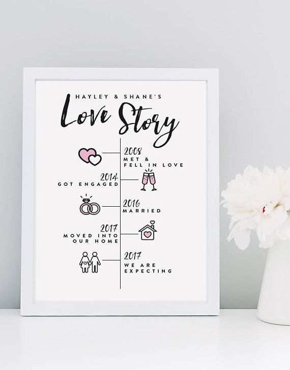 Framed A3 Paare Liebe Geschichte Timeline Verlobung Etsy In 2020 Wedding Gifts For Couples Wedding Anniversary Presents Couple Gifts