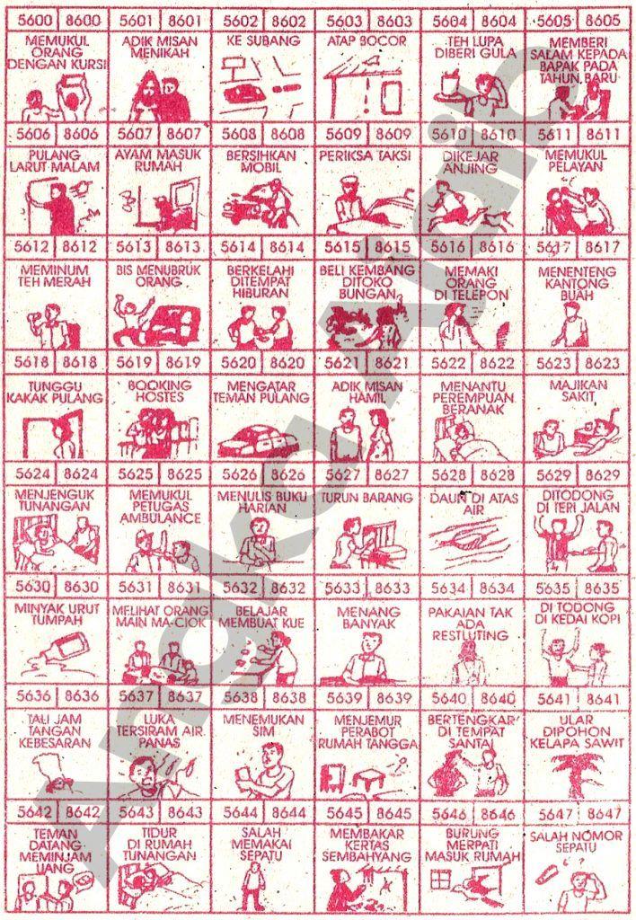Nomor Togel Ayam : nomor, togel, Tafsir, Mimpi, Gambar, Togel, Terbaru, Terlengkap, Buku,, Gambar,