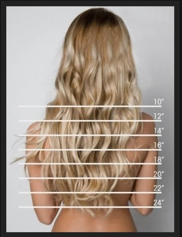 How To Grow Your Hair Faster 1 2 Inches In Just 1 Week How To Grow Your Hair Faster Hair Length Chart Long Hair Styles