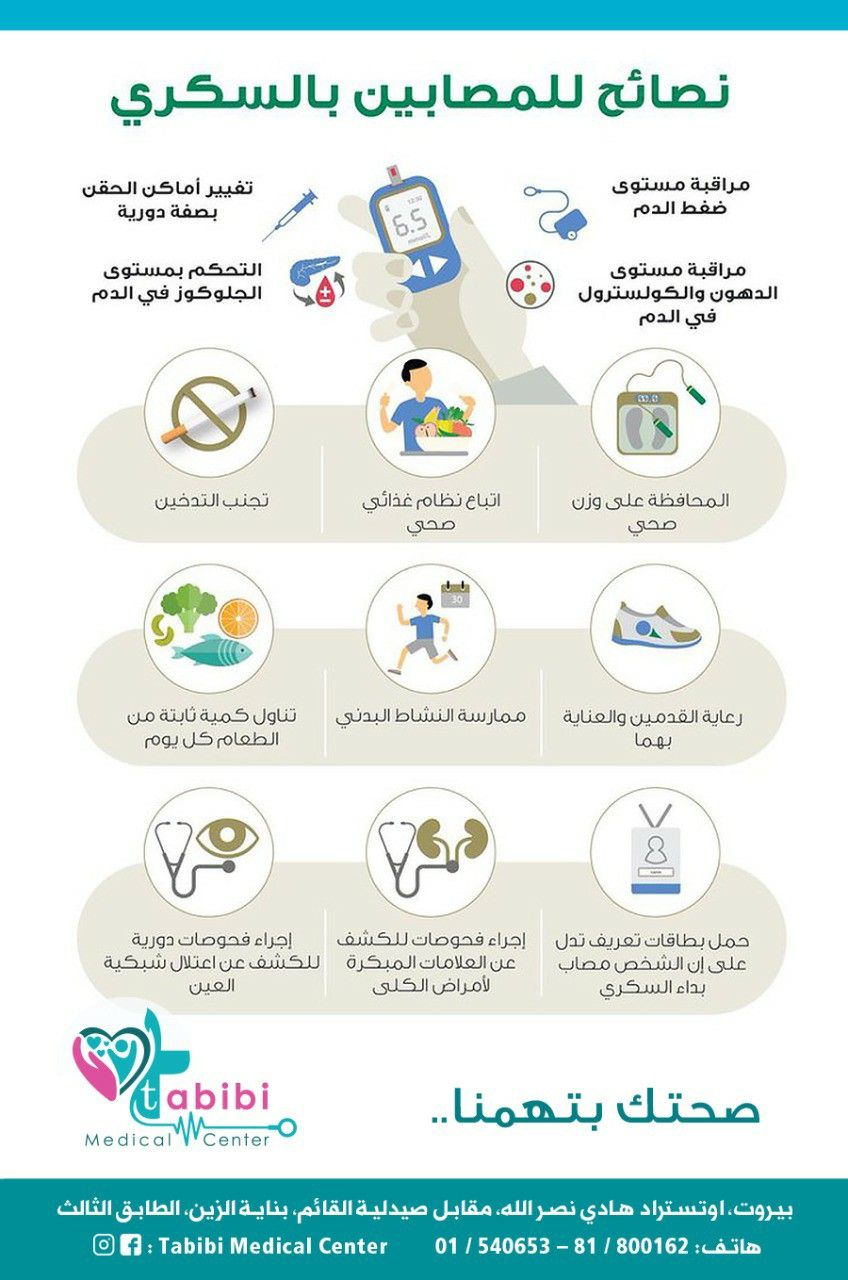 نصائح للمصابين بمرض السكري Map Osu Map Screenshot