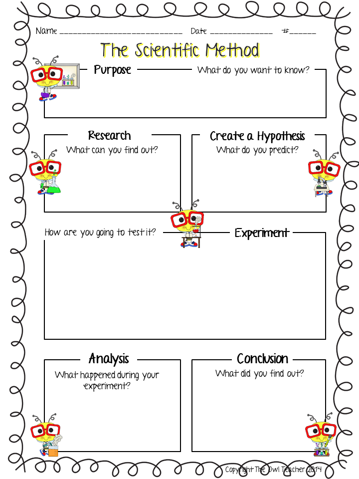 Its time to win – The Scientific Method Worksheet