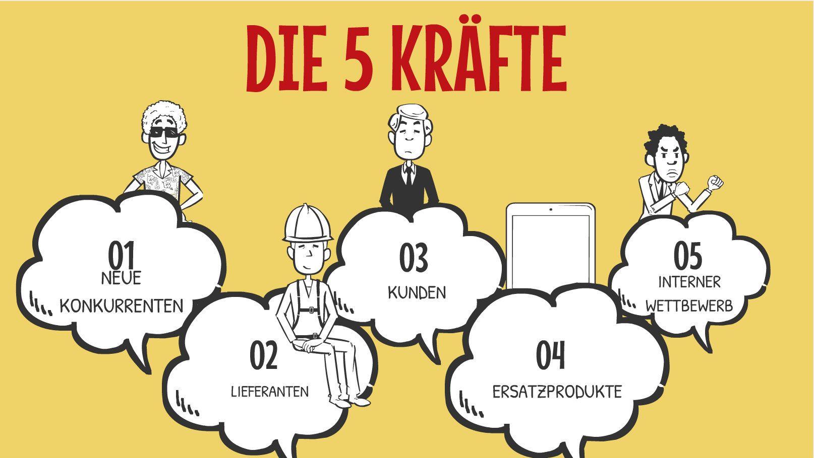 Five Deutsch