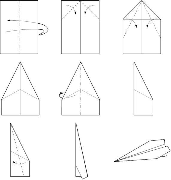 simple et rapide l'avion en papier qui vole à coup sur