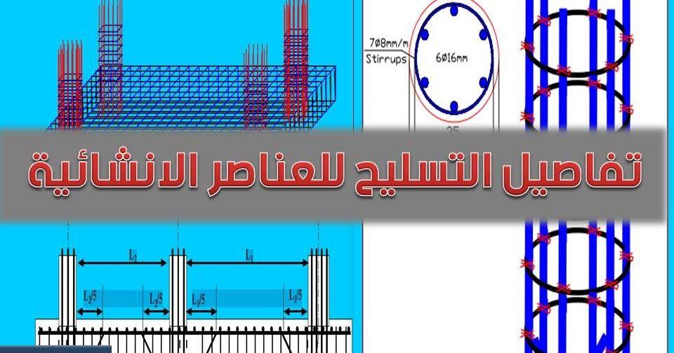 تفاصيل تسليح العناصر الانشائة Pdf شرح التفاصيل الانشائية تسليح القواعد تسليح الاعمدة تسليح False Ceiling Living Room 20x40 House Plans Concrete Design