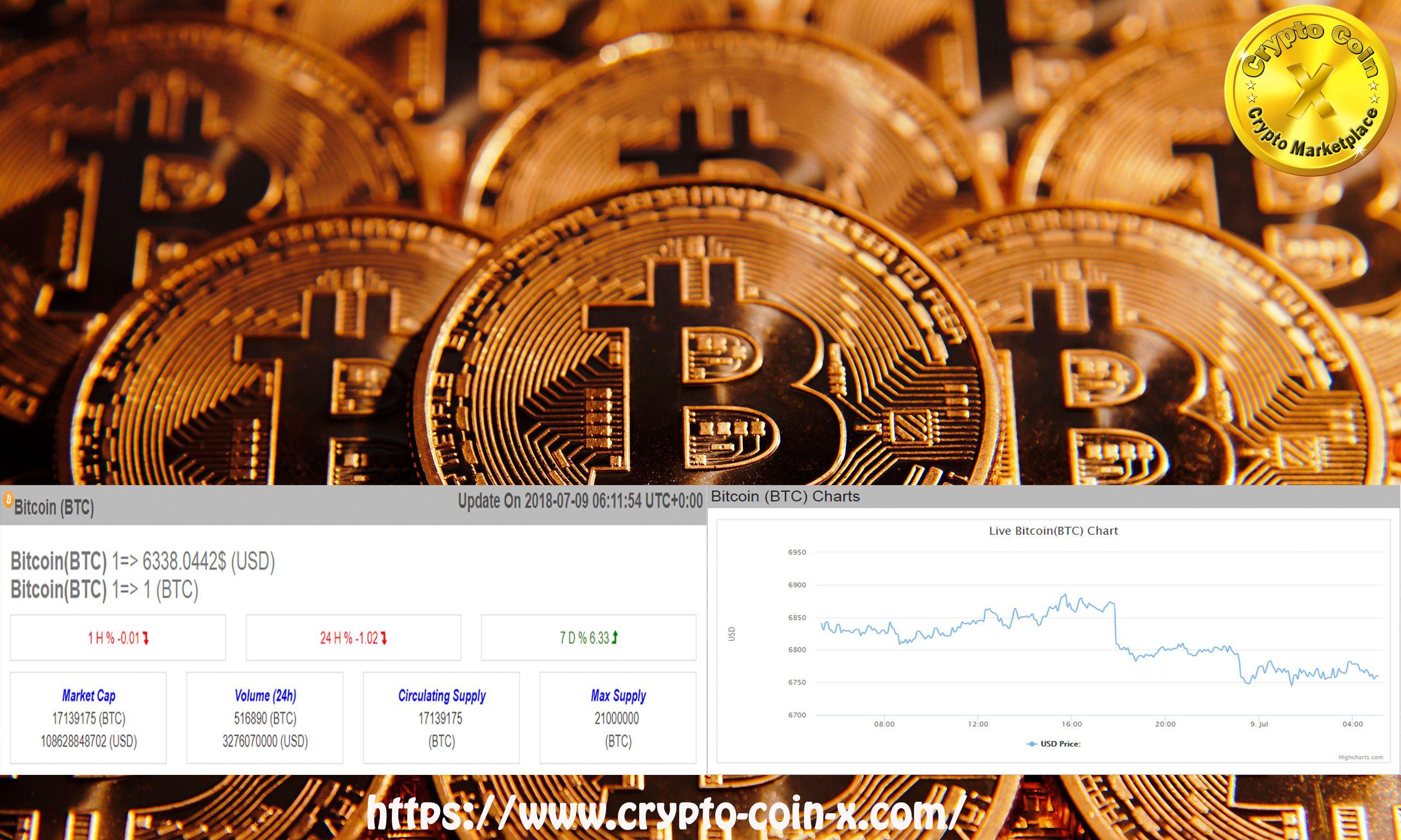 Pin by CryptoCoinX on Bitcoin Crypto bitcoin
