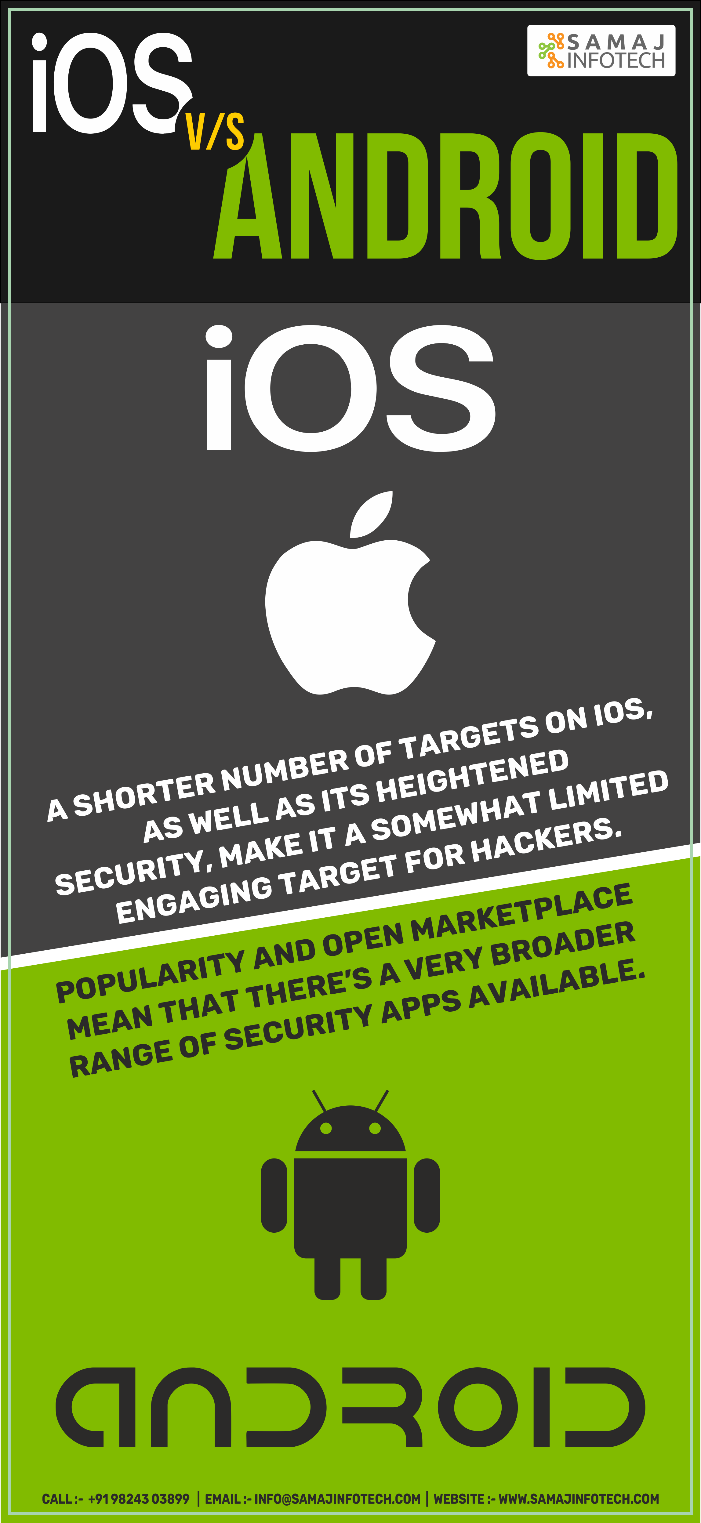 Discover some factors about iOS Vs Android App security