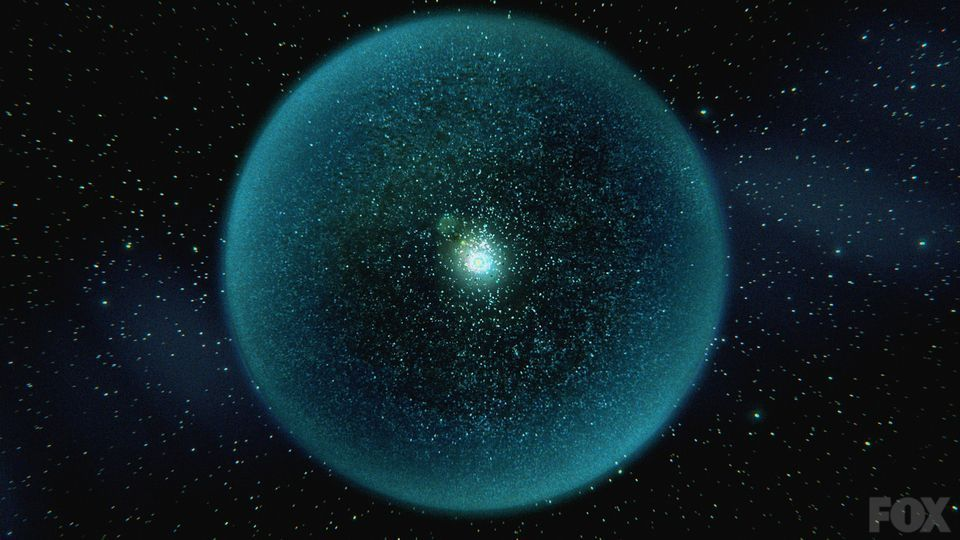 oort cloud location - 960×540