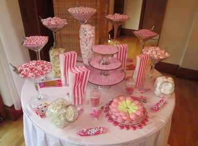 Candy Buffet Pink Sweets