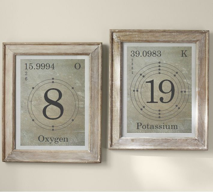 Periodic Table Wall Art Will Use To Display The Little Man S Birthday