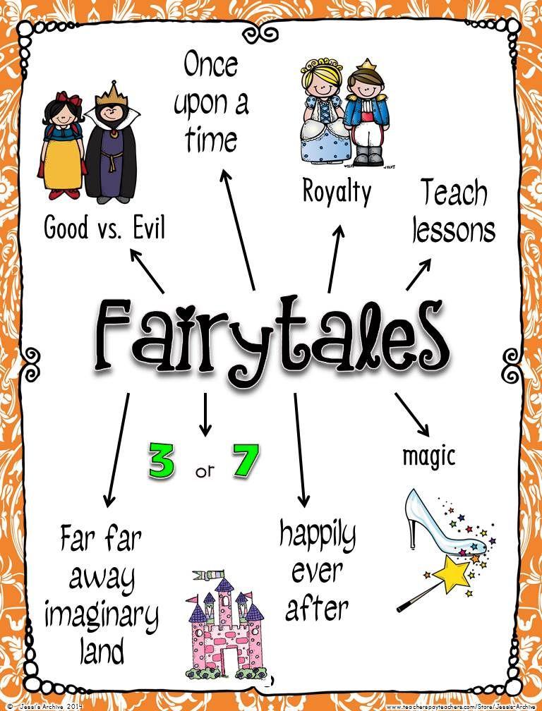 fairy tale writing school fairy tales fairy tale activities fairy tales unit. Black Bedroom Furniture Sets. Home Design Ideas