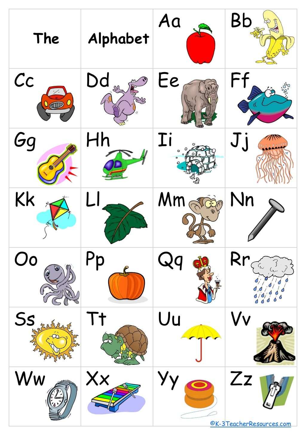 Simple Alphabet Chart By K3teacherresources Via Slideshare
