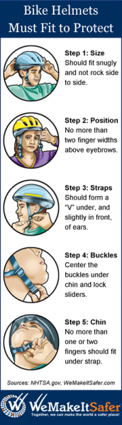 How To Properly Fit A Bicycle Helmet Kids Bike Helmet Bike