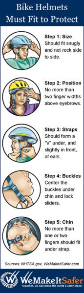 How To Properly Fit A Bicycle Helmet Kids Bike Helmet Bike