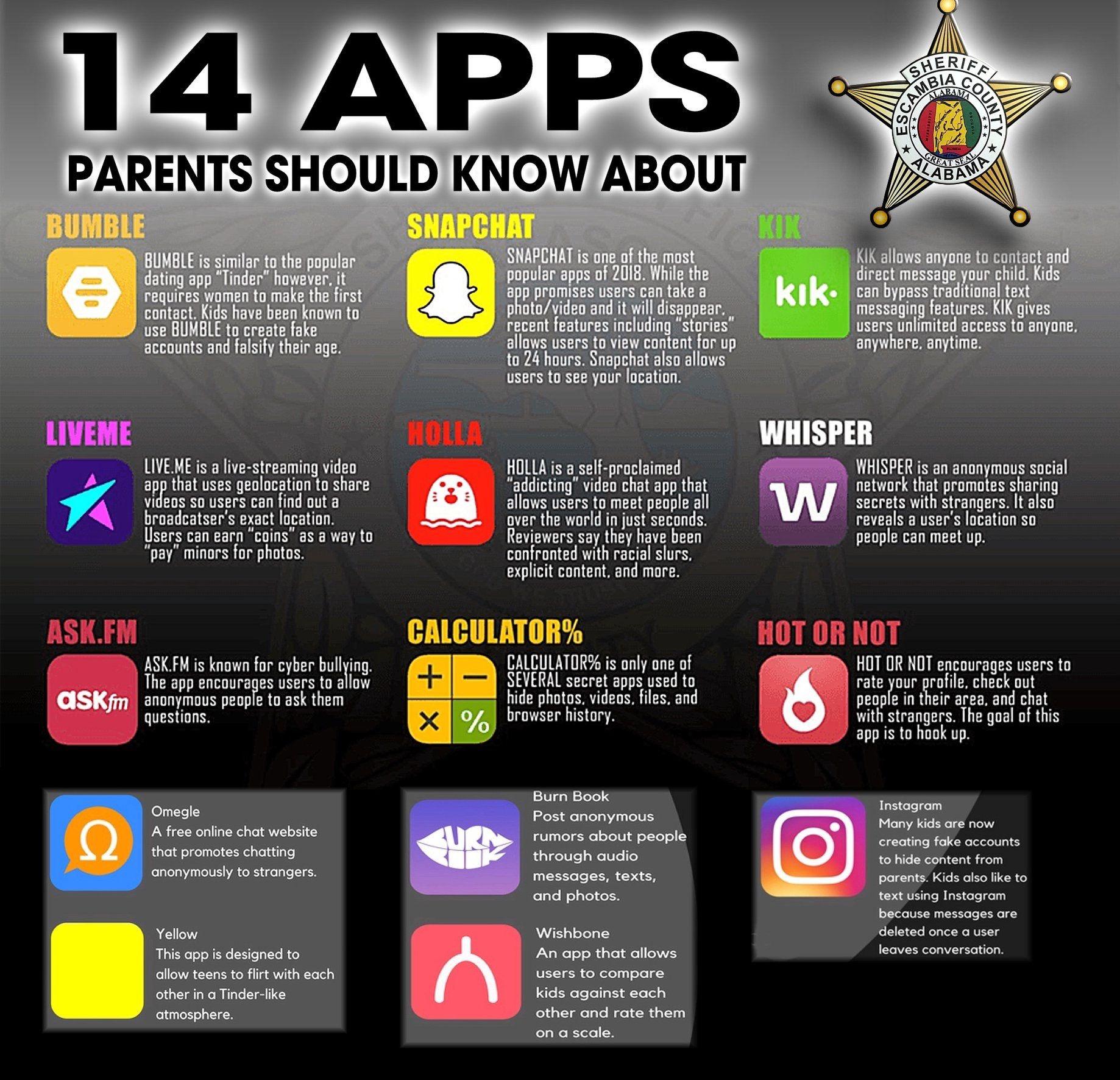 PARENTING /KIDDOS image by Stacie Badley Secret apps