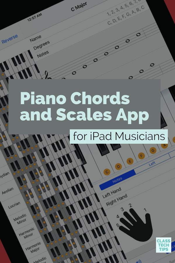 Piano Chords And Scales App For Ipad Musicians Music Theory