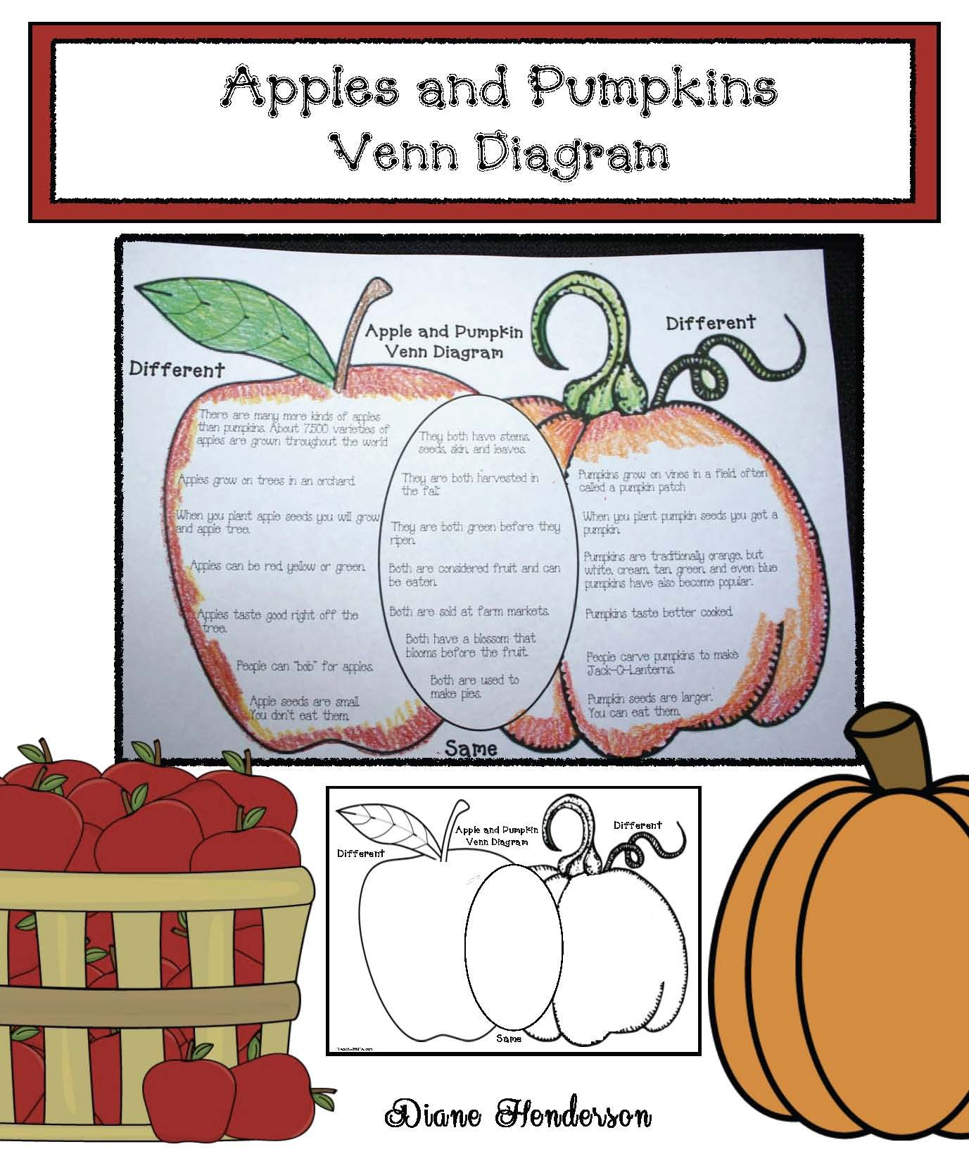 Shudders Behind The Shutters Super Fun Writing Prompt Craftivity For October Fun Writing Prompts Pumpkin Activities Classroom Freebies [ 1650 x 1377 Pixel ]