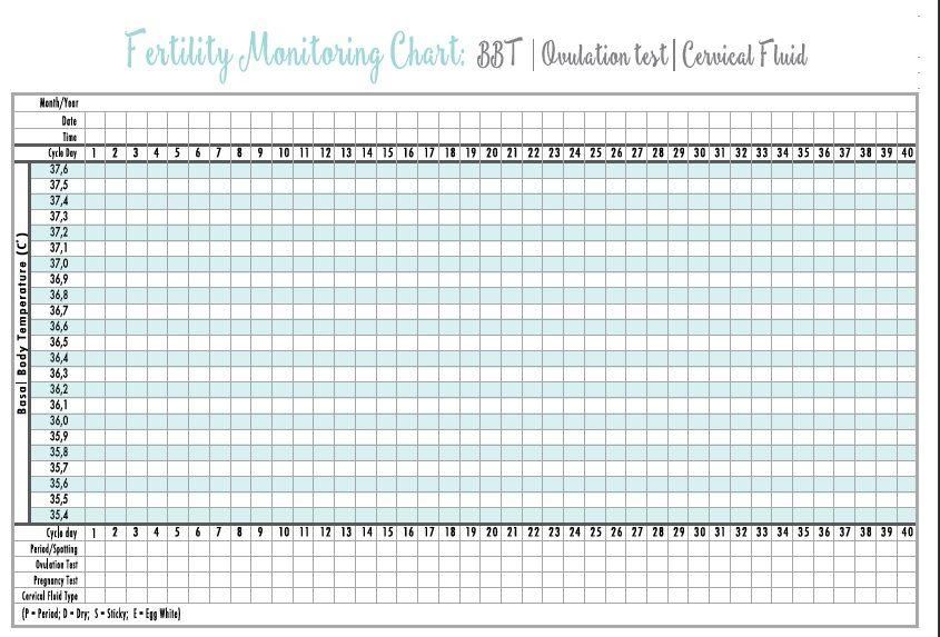 Free Downloadable Bbt Fertility Tracking Chart From Http Www Babyforyou Co Za Fertility Chart Basal Body Temperature Chart Fertility Tracking