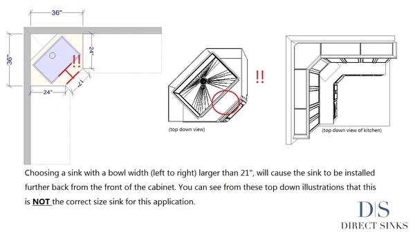 Biggest Sink For A Corner Sink Base Cabinet Corner Sink Base Cabinets Kitchen Cabinets With Sink
