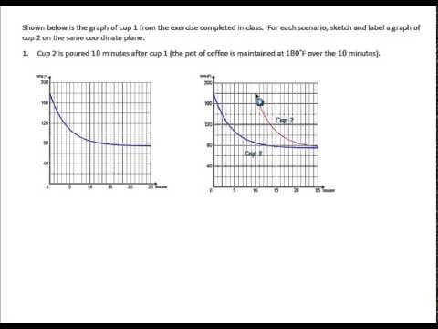 Algebra I Module  Lesson  Exit Ticket Solution Video