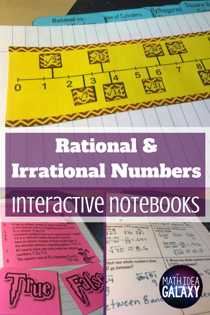 How to Teach Irrational Numbers using Interactive