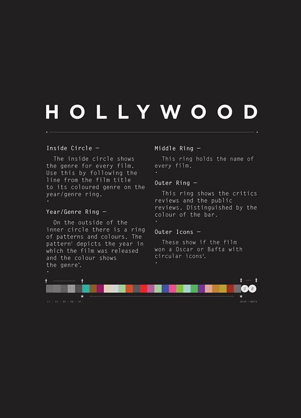 Hollywood on Behance