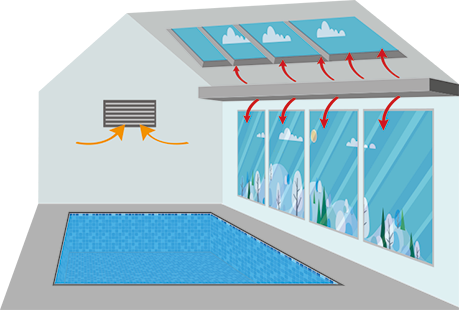 How to build an indoor swimming pool eight key factors to consider