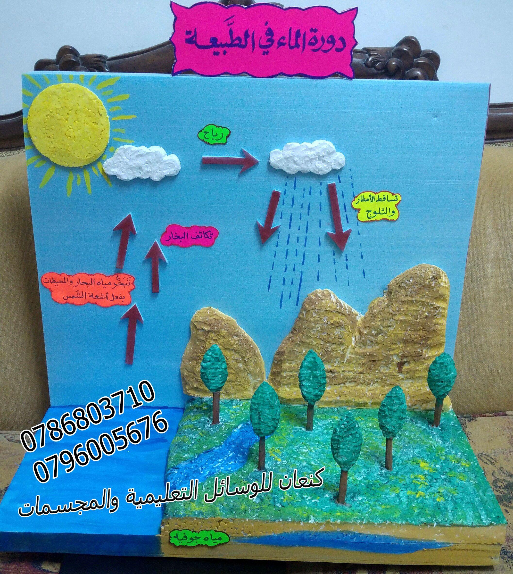 مجسم ثلاثي الابعاد عن دورة الماء في الطبيعة Childrens Crafts Crafts For Kids Kids Education