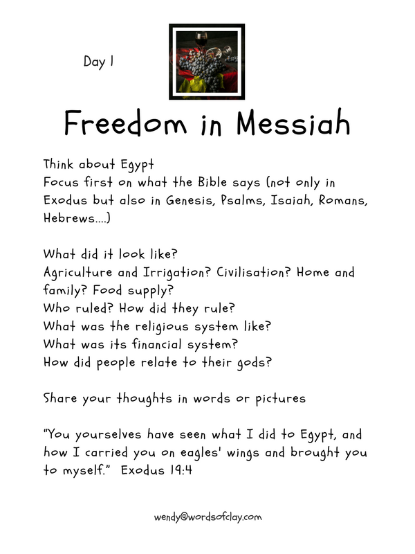 Pin By Words Of Clay On Living In Messiah Hosanna Meaning Bible