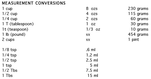 American Measurments Conversion TableNote To Mouse This Is The