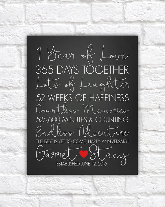 Gifts For Wedding Anniversaries For Each Year: 1 Year Anniversary Gifts, First Anniversary, 1st Year