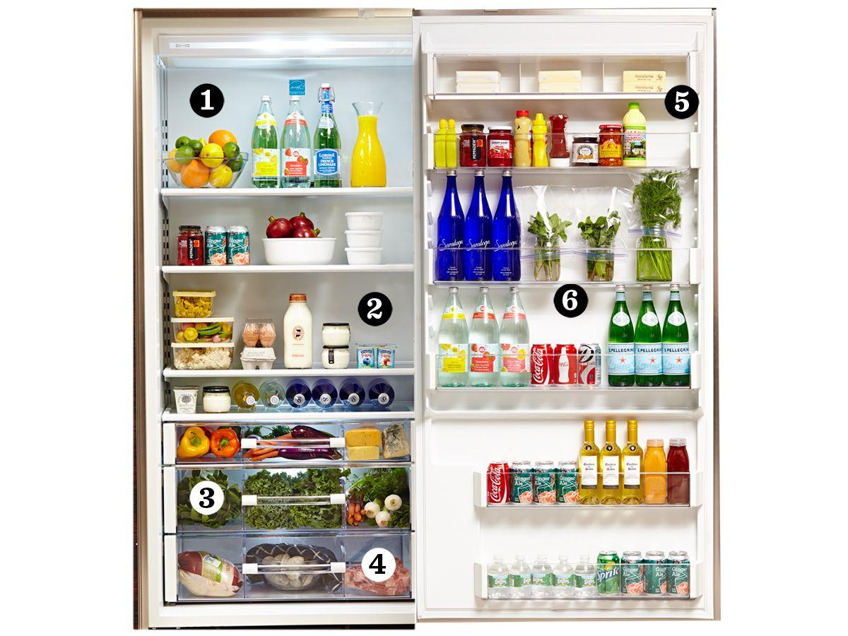 Küchenorganisation Tipps ~ how to stock a fridge tipps und tricks, haushalts tipps und haus ideen