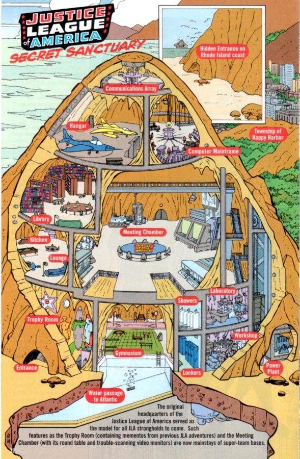 Jla Secret Sanctuary Cutaways Instructions Maps Profiles