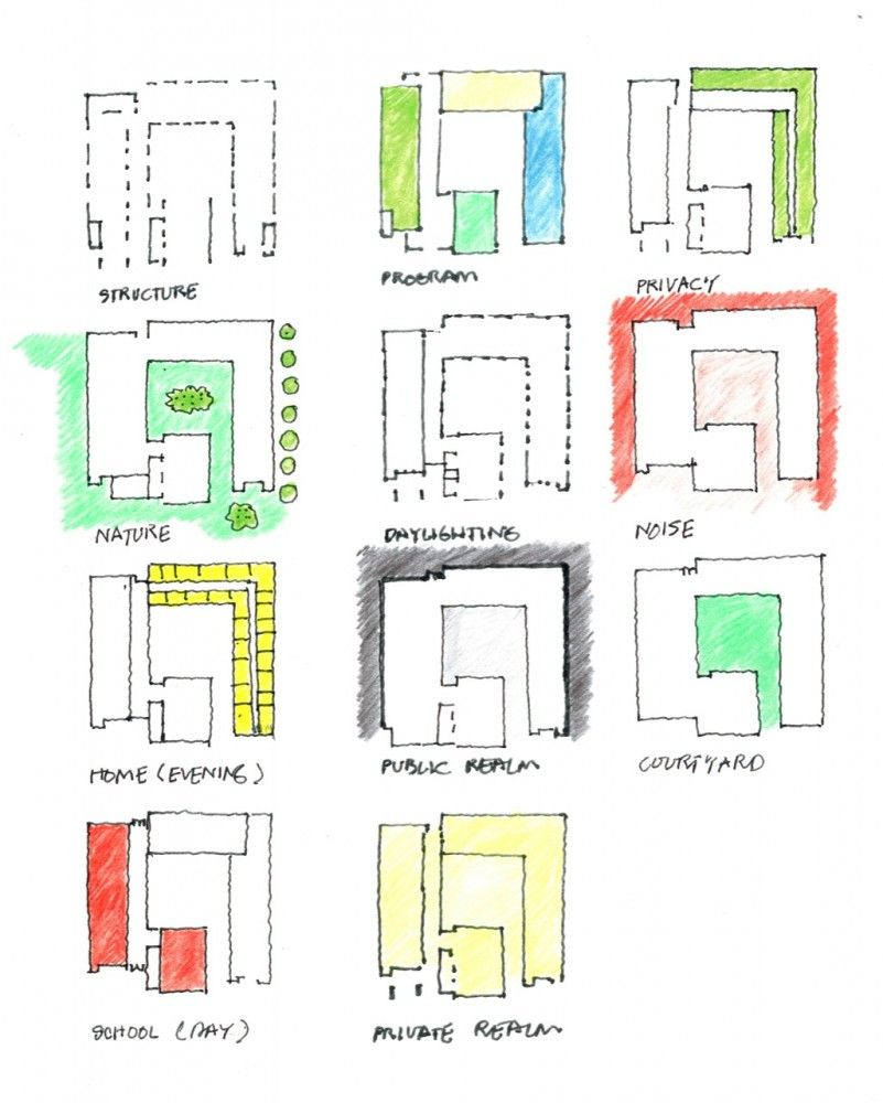 Program diagrams architecture google search arch diagrams - Refer To Key Bubble Diagrams Pinterest Key Concept Diagram And Architecture Concept Diagram
