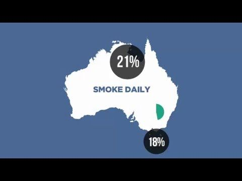 Australia National Health Survey | First Results 2015 - YouTube