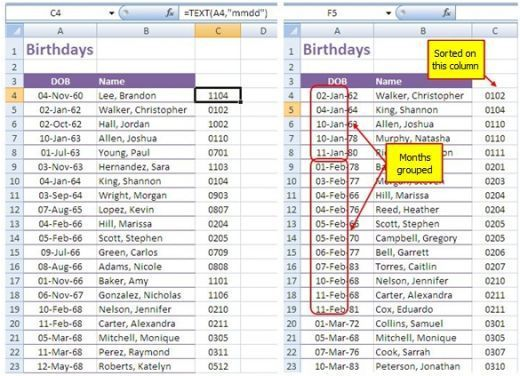 Learn how to sort dates in Microsoft Excel by month and day only