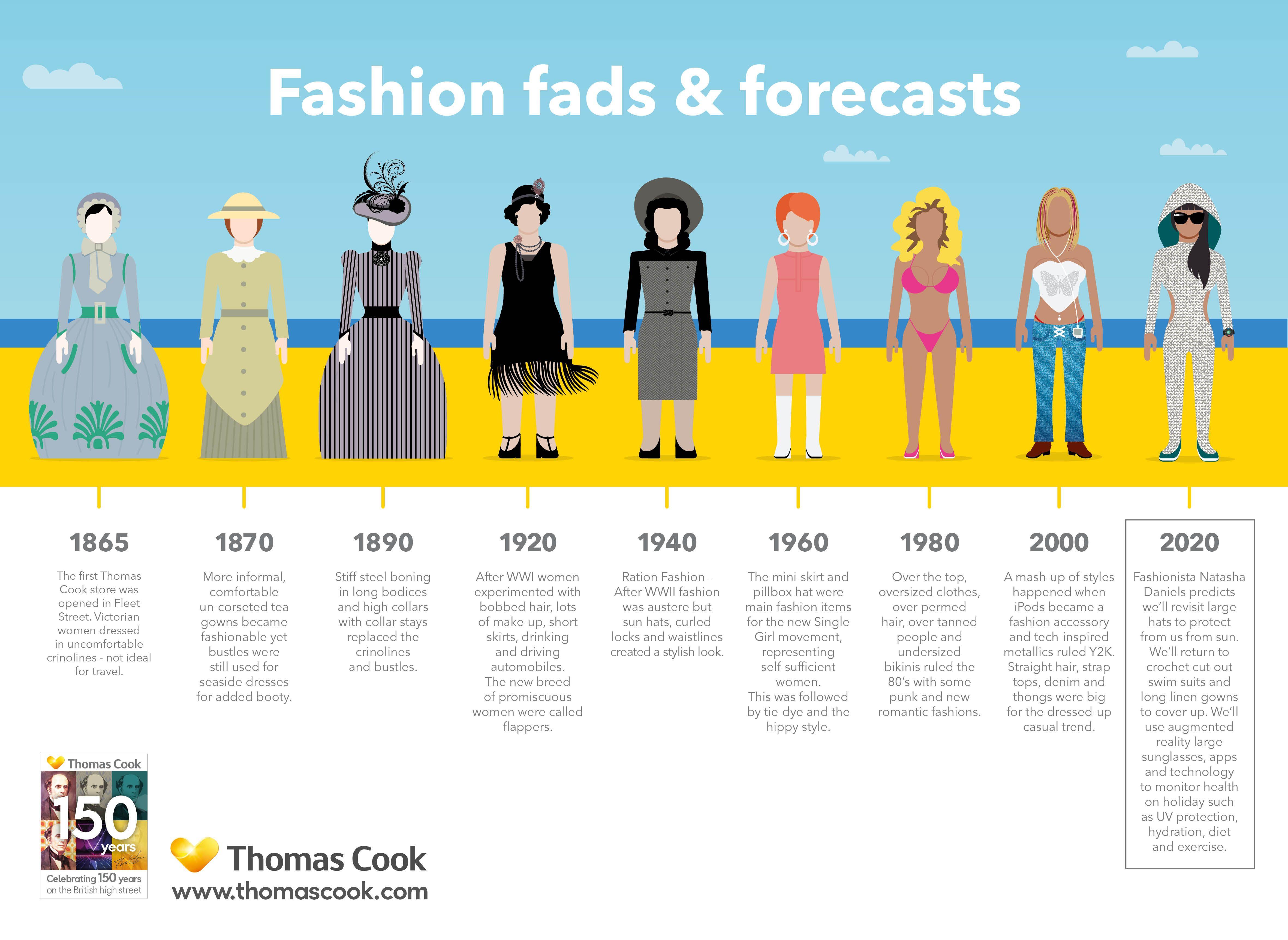 Fashion Fads 4724 3449 Infocharts Pinterest Fashion Infographic And